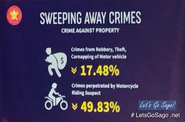 Philippine Crime Rate